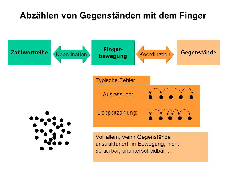 Abzählen von Gegenständen mit dem Finger