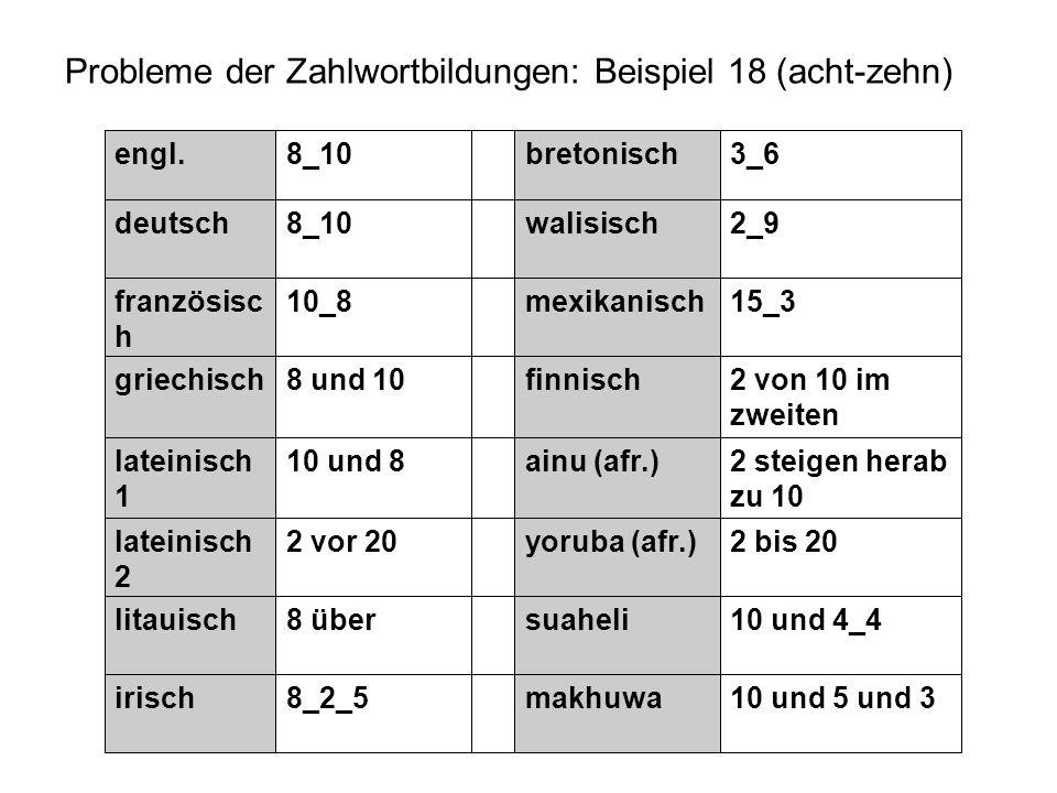 Probleme der Zahlwortbildungen: Beispiel 18 (acht-zehn)