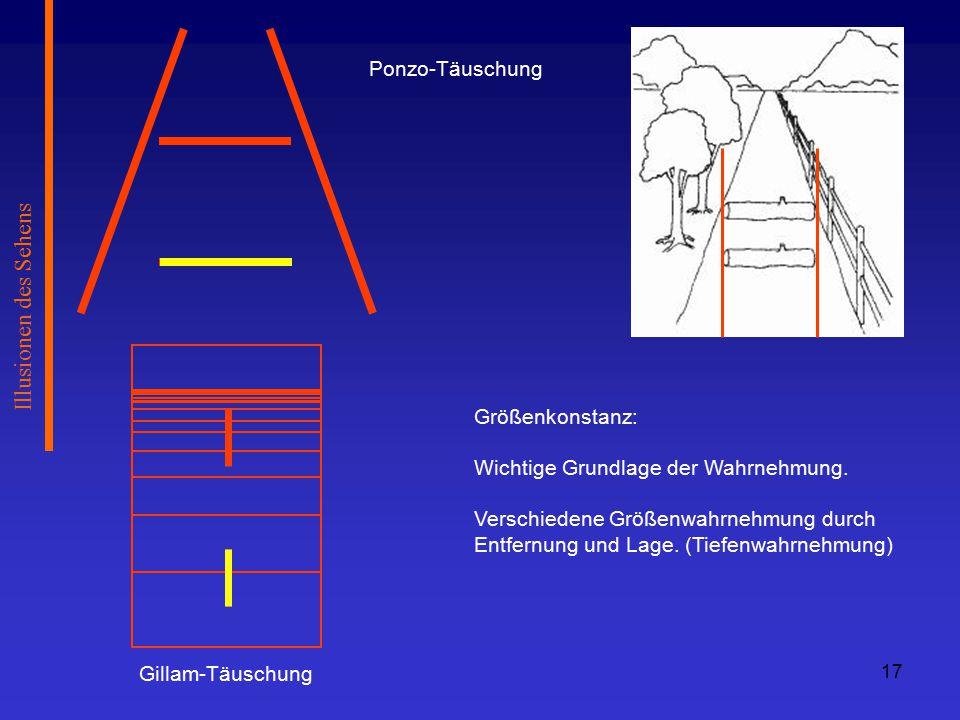 Illusionen des Sehens Ponzo-Täuschung Größenkonstanz: