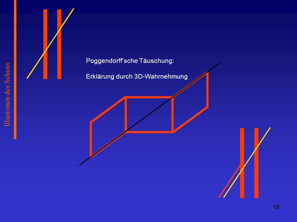 Illusionen des Sehens Poggendorff'sche Täuschung: