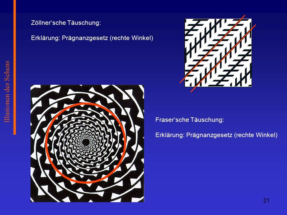 Illusionen des Sehens Zöllner'sche Täuschung: