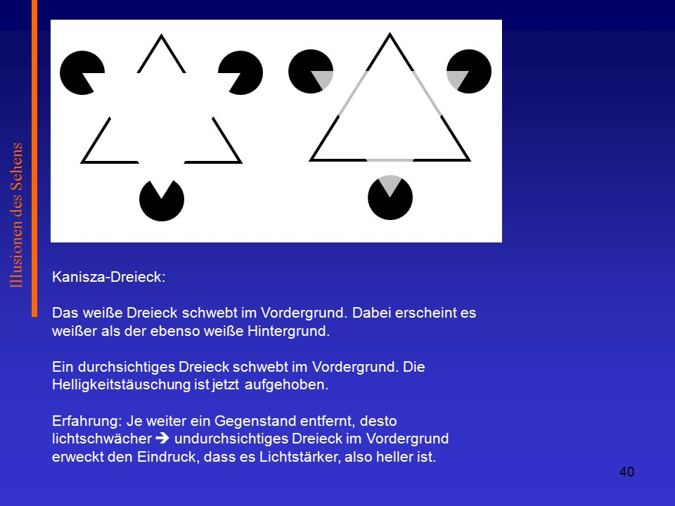 Illusionen des Sehens Kanisza-Dreieck: