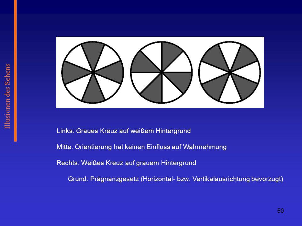 Illusionen des Sehens Links: Graues Kreuz auf weißem Hintergrund