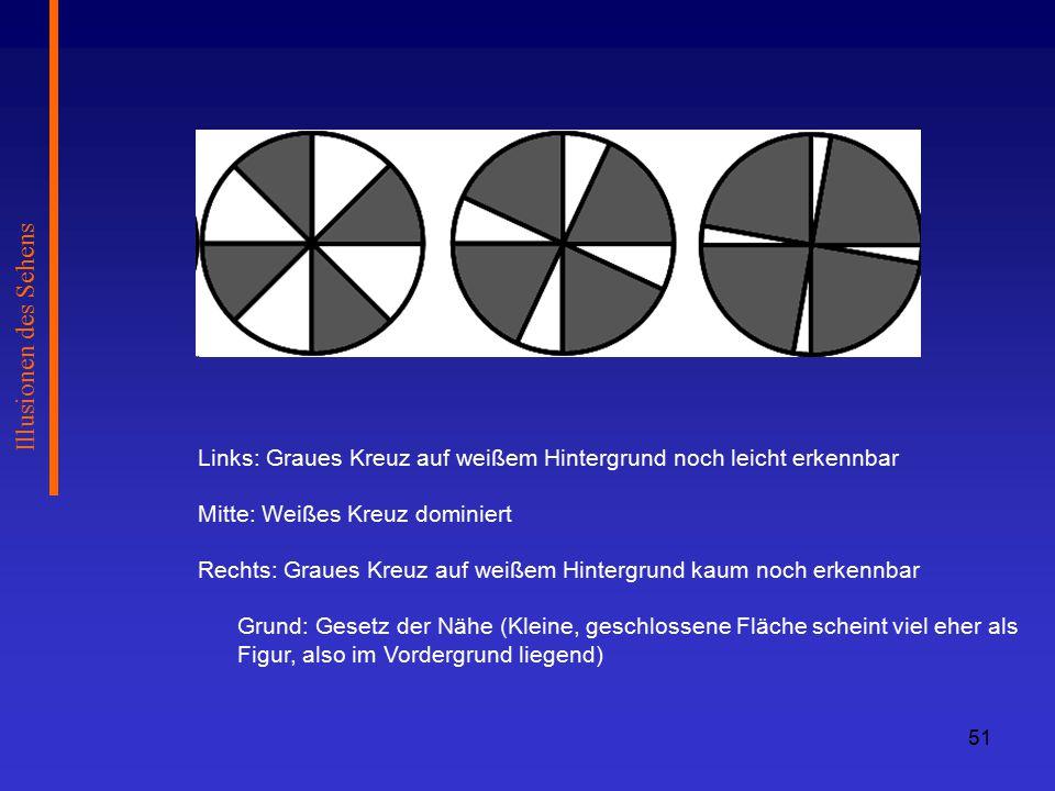 Illusionen des Sehens Links: Graues Kreuz auf weißem Hintergrund noch leicht erkennbar. Mitte: Weißes Kreuz dominiert.