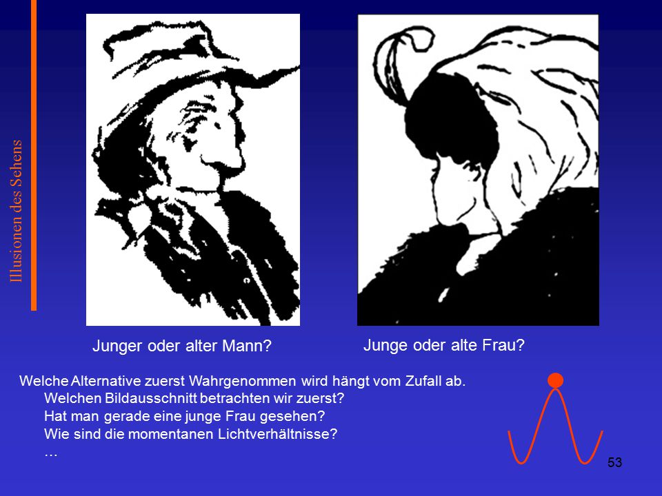 Illusionen des Sehens Junger oder alter Mann Junge oder alte Frau