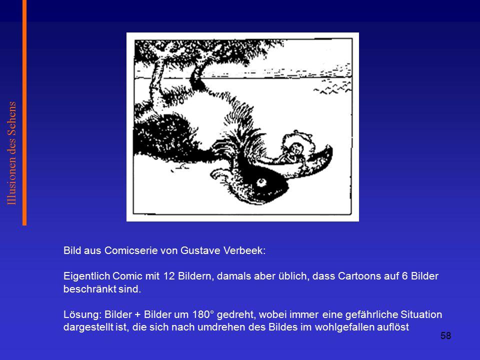 Illusionen des Sehens Bild aus Comicserie von Gustave Verbeek: