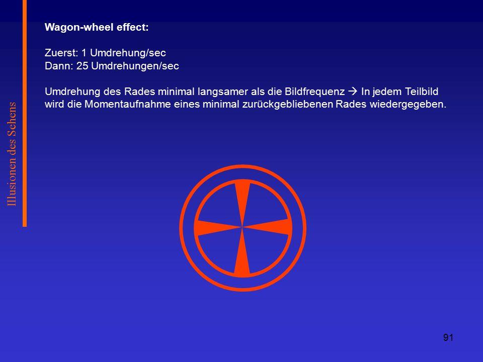 Illusionen des Sehens Wagon-wheel effect: Zuerst: 1 Umdrehung/sec