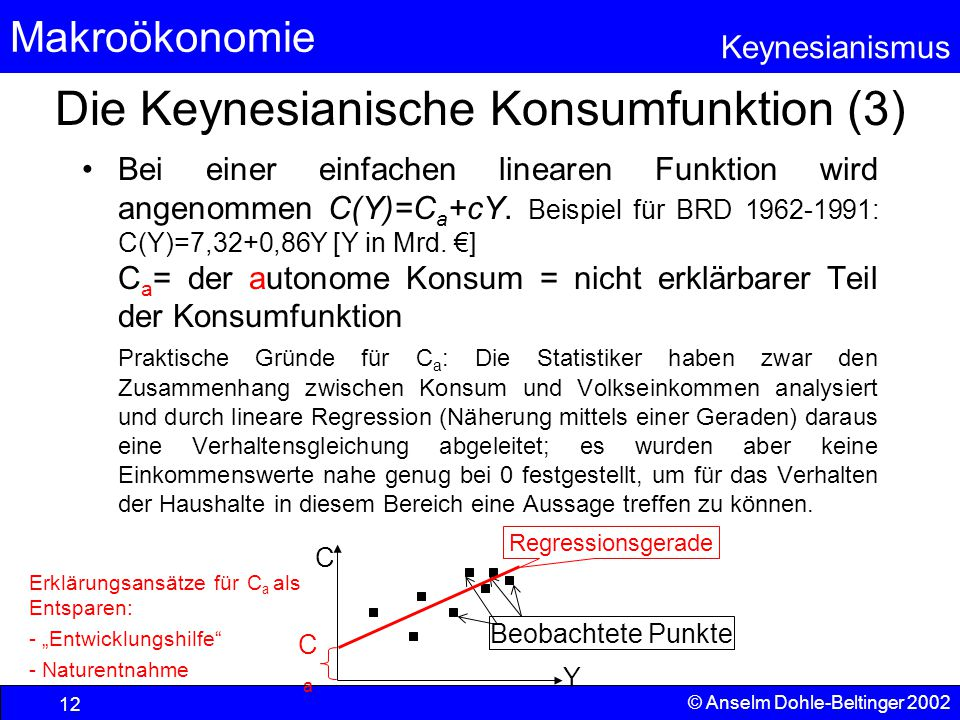 Die Keynesianische Konsumfunktion (3)