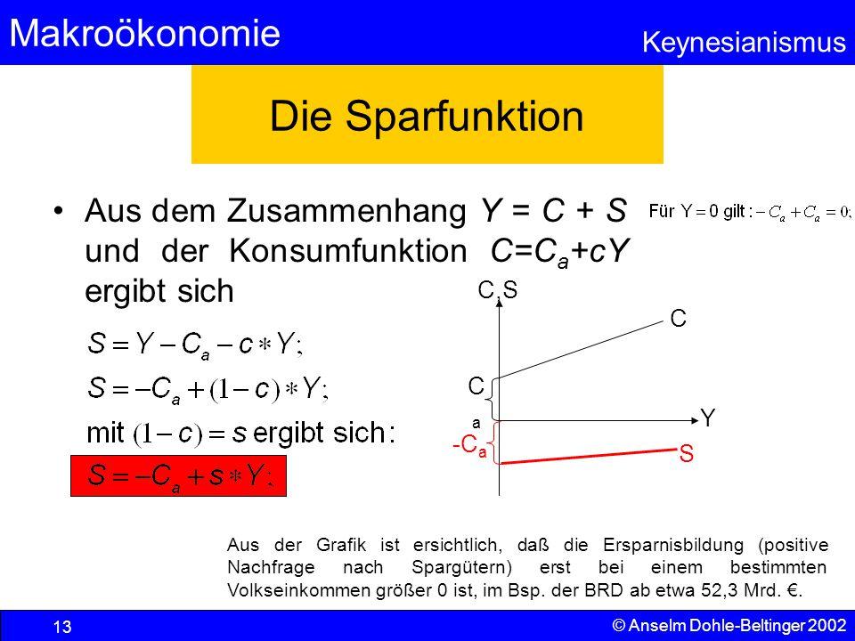 Die Sparfunktion Aus dem Zusammenhang Y = C + S und der Konsumfunktion C=Ca+cY ergibt sich. C,S. C.