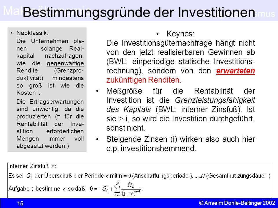 Bestimmungsgründe der Investitionen