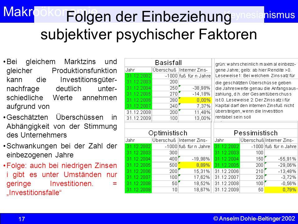 Folgen der Einbeziehung subjektiver psychischer Faktoren