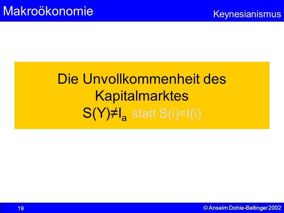 Die Unvollkommenheit des Kapitalmarktes S(Y)≠Ia statt S(i)=I(i)