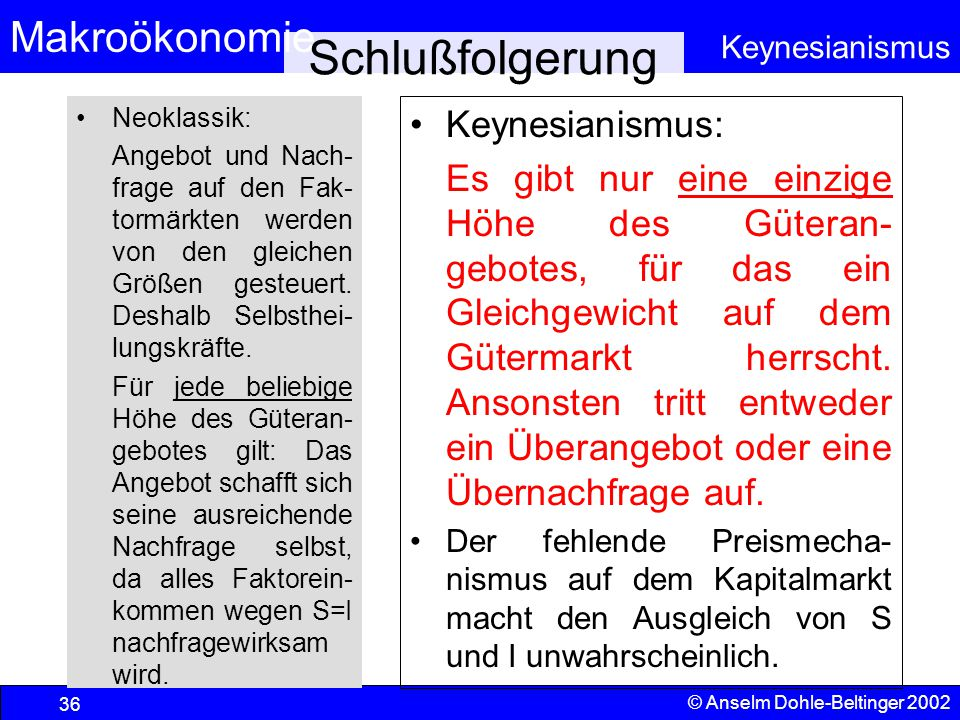 Schlußfolgerung Keynesianismus: