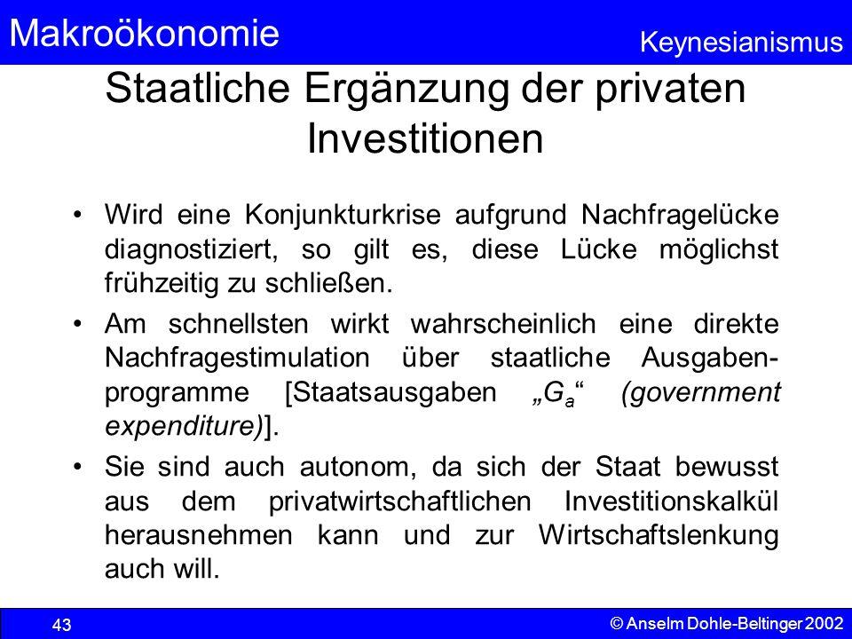 Staatliche Ergänzung der privaten Investitionen