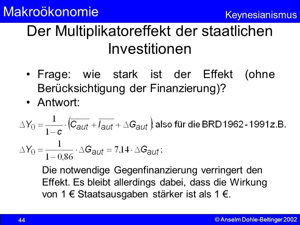 Der Multiplikatoreffekt der staatlichen Investitionen