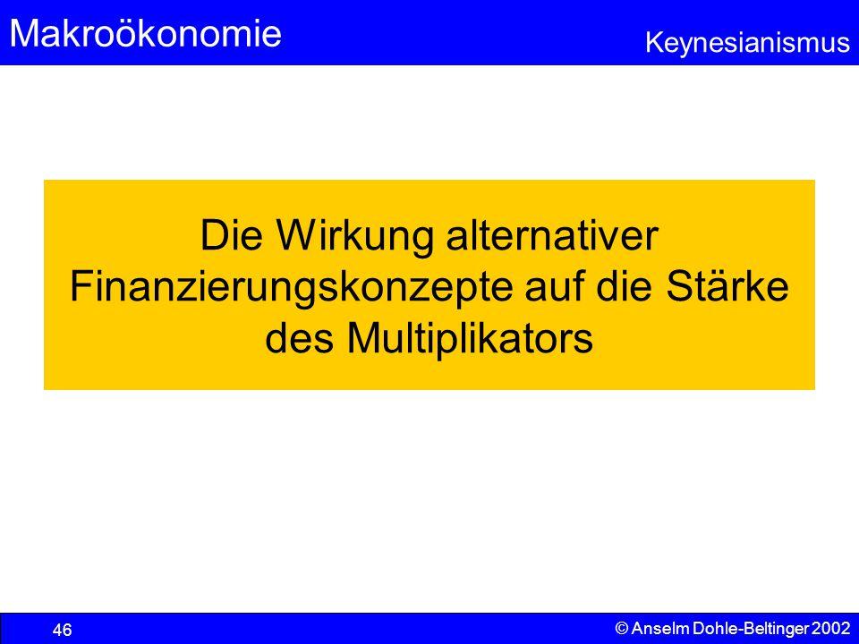 Die Wirkung alternativer Finanzierungskonzepte auf die Stärke des Multiplikators
