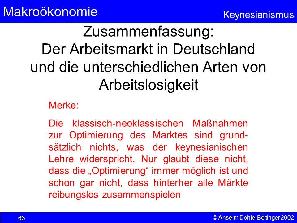 Zusammenfassung: Der Arbeitsmarkt in Deutschland und die unterschiedlichen Arten von Arbeitslosigkeit