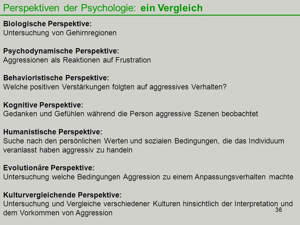 Perspektiven der Psychologie: ein Vergleich