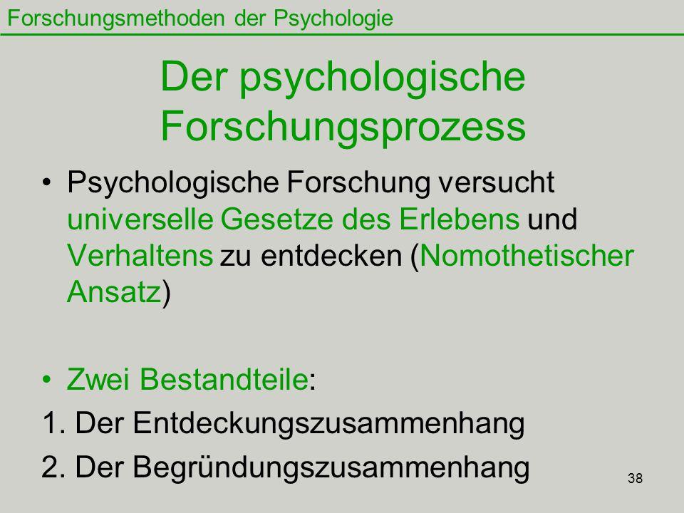 Der psychologische Forschungsprozess