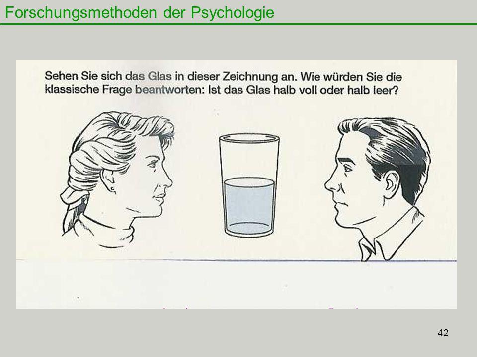 Forschungsmethoden der Psychologie