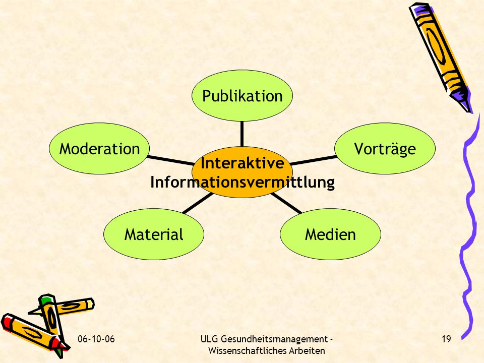 ULG Gesundheitsmanagement - Wissenschaftliches Arbeiten