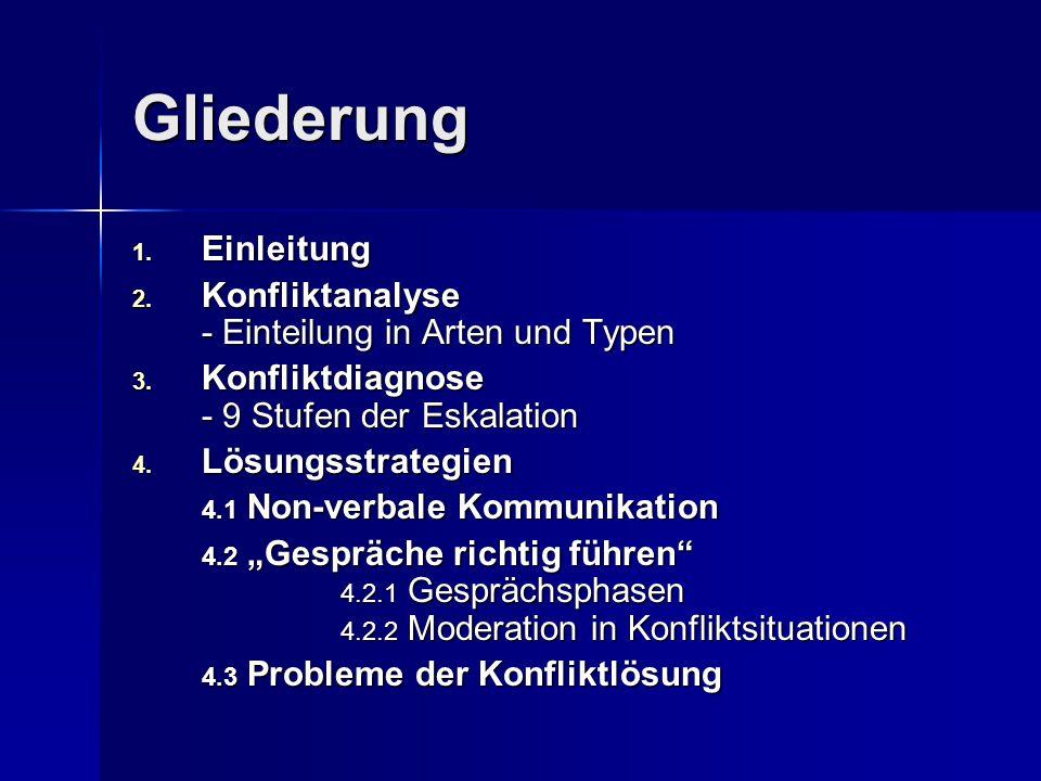 Gliederung Einleitung Konfliktanalyse - Einteilung in Arten und Typen