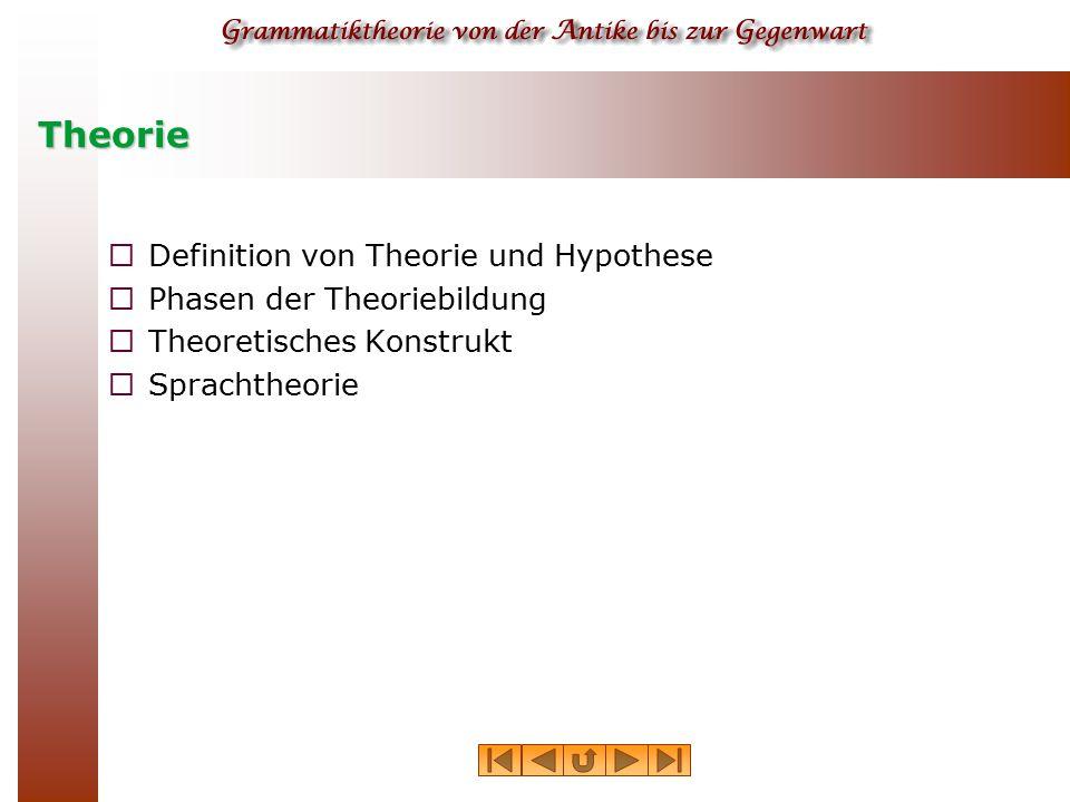 Theorie Definition von Theorie und Hypothese Phasen der Theoriebildung
