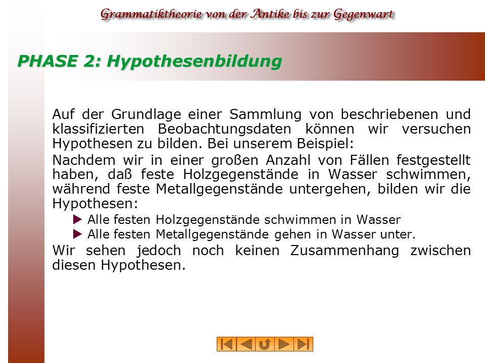 PHASE 2: Hypothesenbildung
