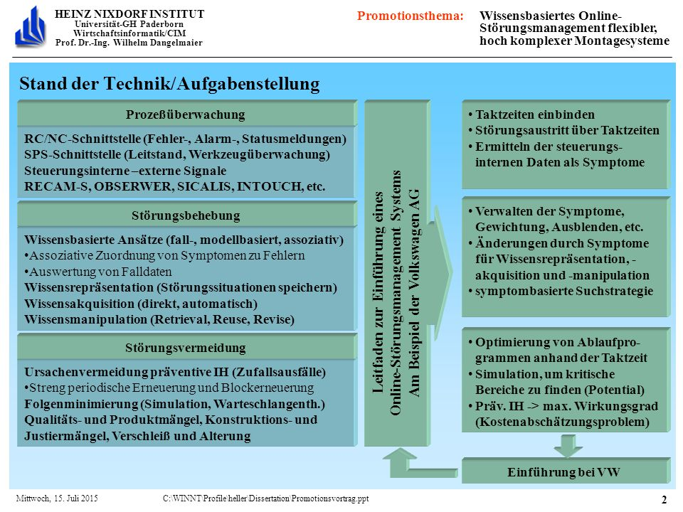 Prozeßüberwachung Problemfelder BSDE Taktzeiten/Stördauer Symptome