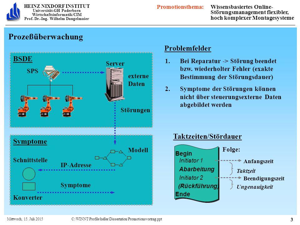 Störungsbehebung (Wissensrepräsentation/Symptomerfassung)