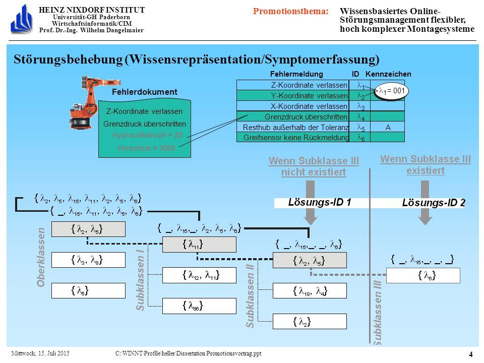 Störungsbehebung (Wissensmanipulation)
