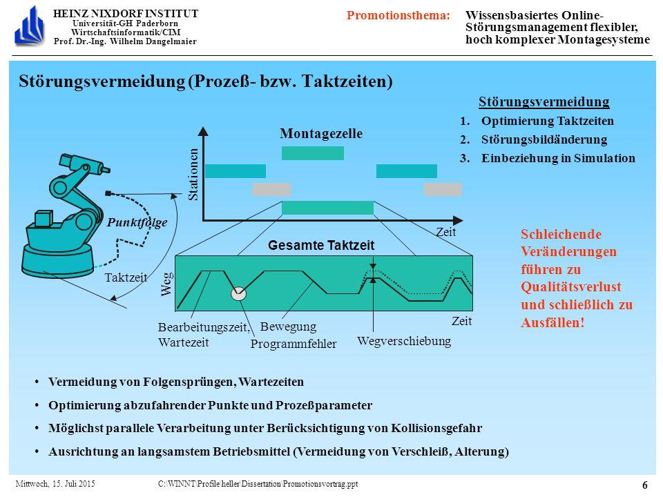 Störungsvermeidung (präventive Instandhaltung für Sprungausfälle)