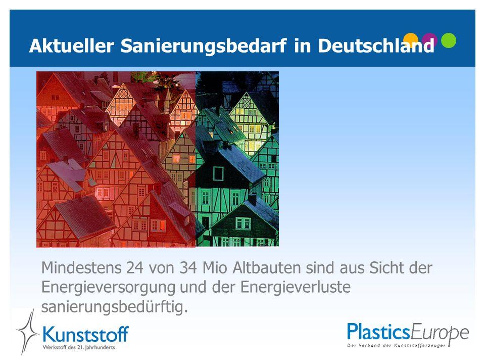 Aktueller Sanierungsbedarf in Deutschland