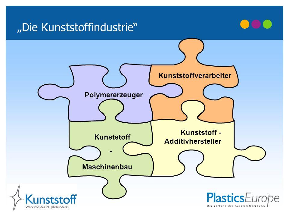 """""""Die Kunststoffindustrie"""