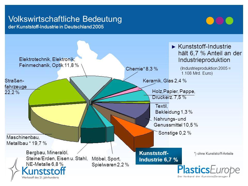 Volkswirtschaftliche Bedeutung der Kunststoff-Industrie in Deutschland 2005