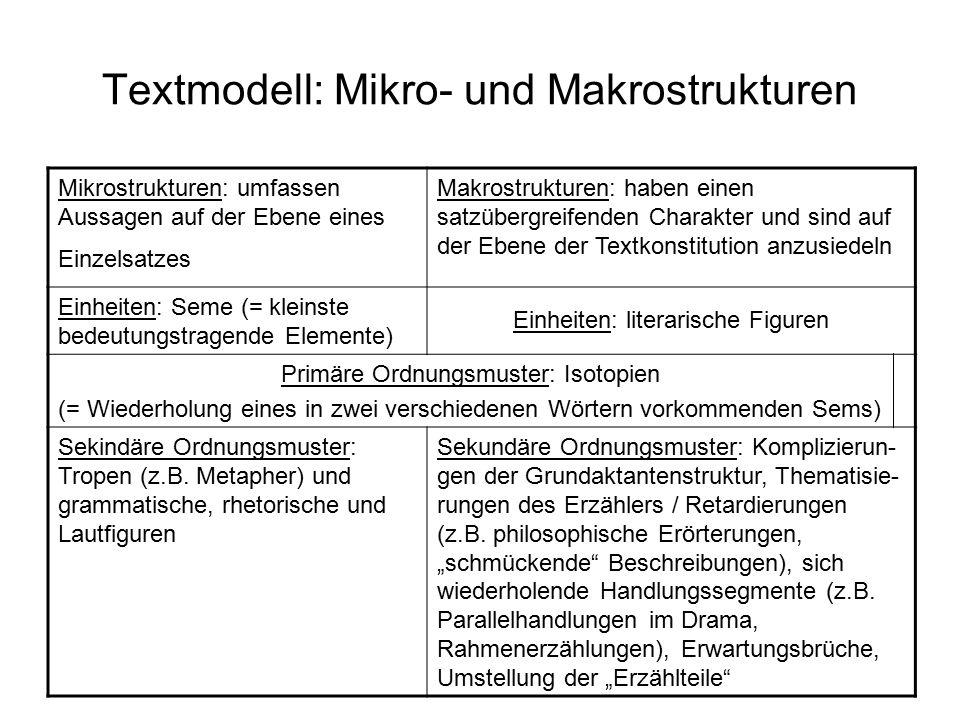 Textmodell: Mikro- und Makrostrukturen