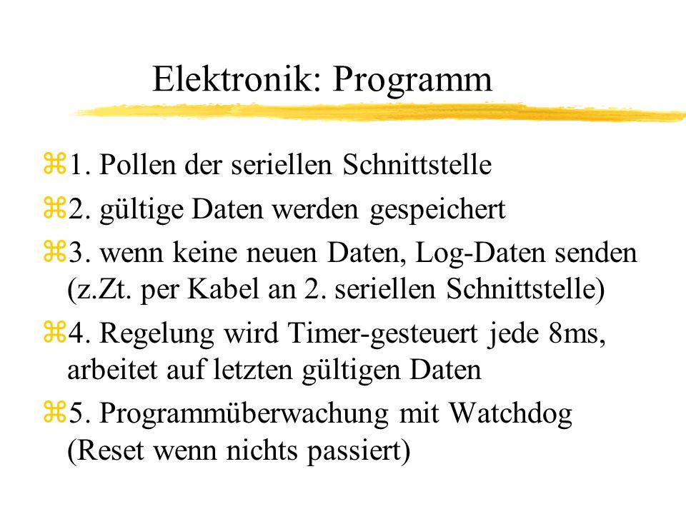 Elektronik: Programm 1. Pollen der seriellen Schnittstelle