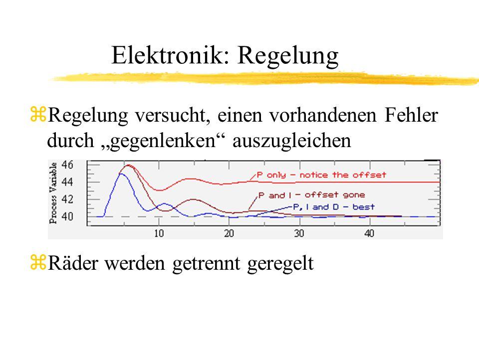 """Elektronik: Regelung Regelung versucht, einen vorhandenen Fehler durch """"gegenlenken auszugleichen."""