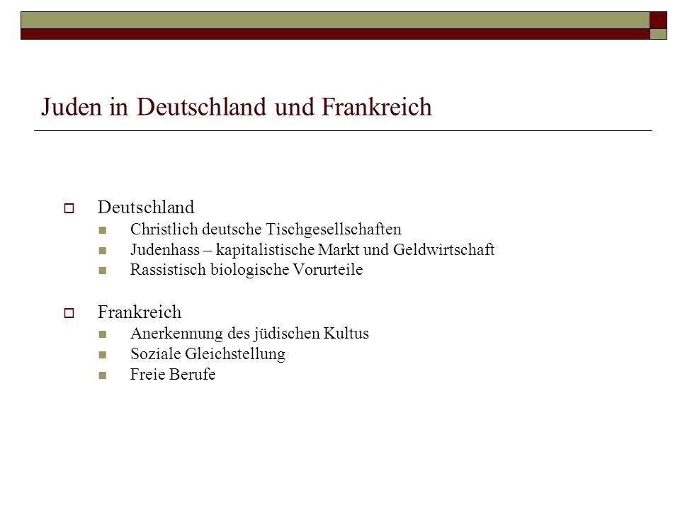 Juden in Deutschland und Frankreich