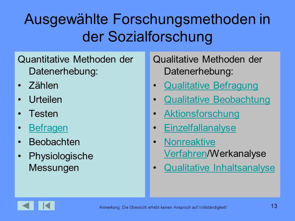 Ausgewählte Forschungsmethoden in der Sozialforschung
