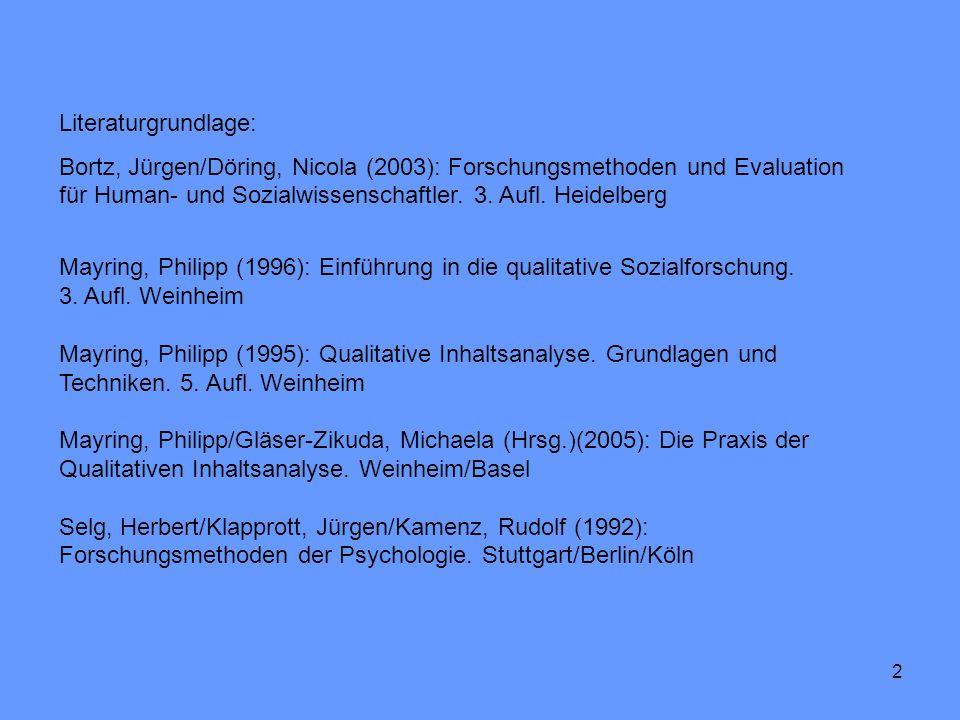 Literaturgrundlage: Bortz, Jürgen/Döring, Nicola (2003): Forschungsmethoden und Evaluation für Human- und Sozialwissenschaftler. 3. Aufl. Heidelberg.