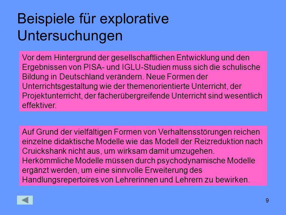 Beispiele für explorative Untersuchungen