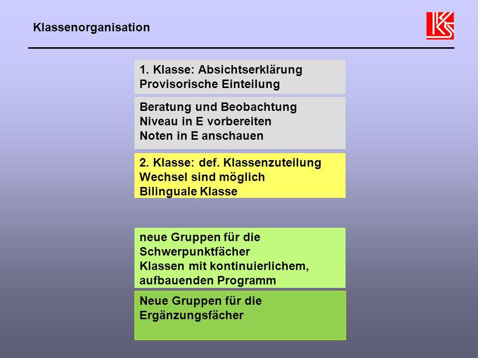 1. Klasse: Absichtserklärung Provisorische Einteilung