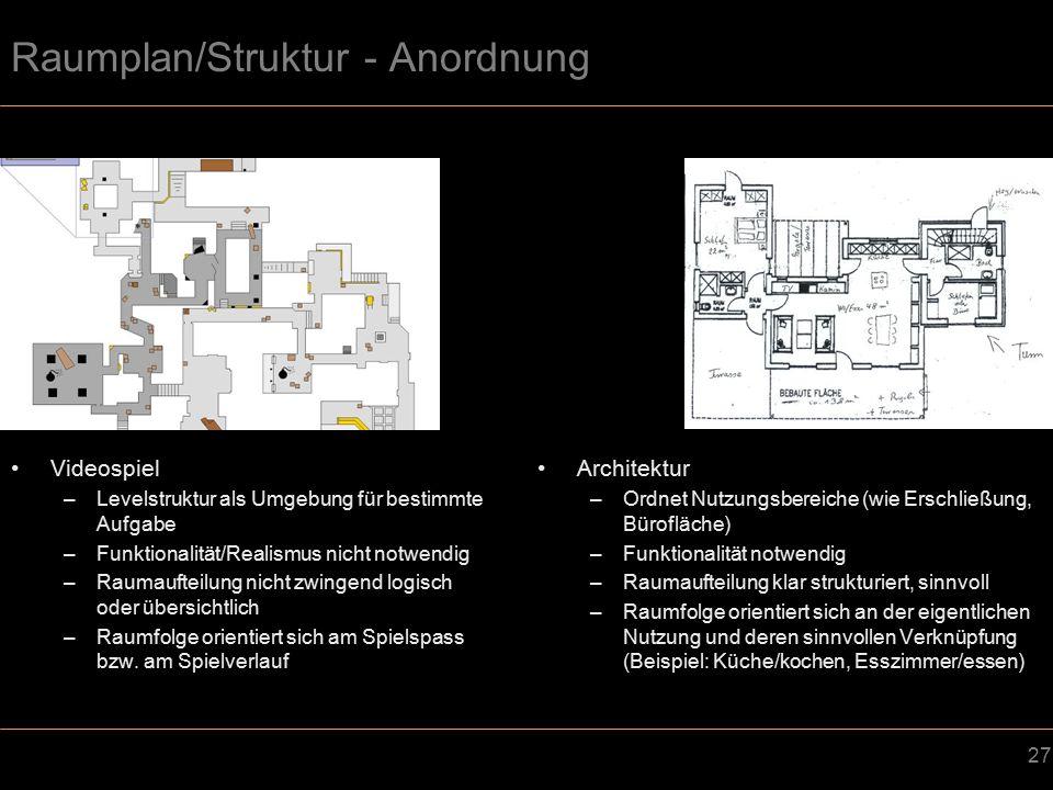 Raumplan/Struktur - Anordnung