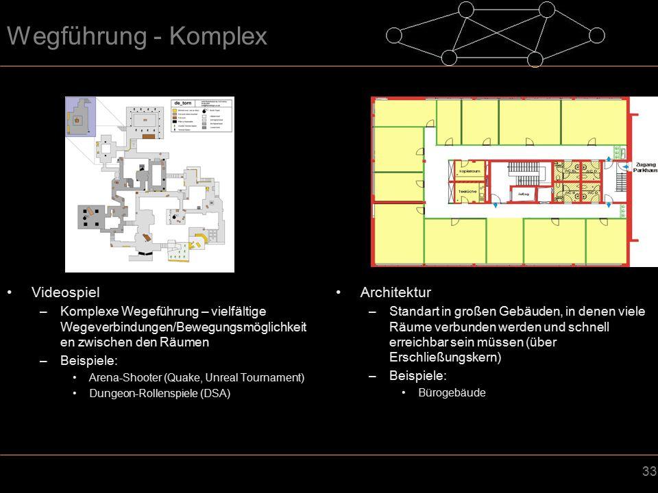 Wegführung - Komplex Videospiel Architektur