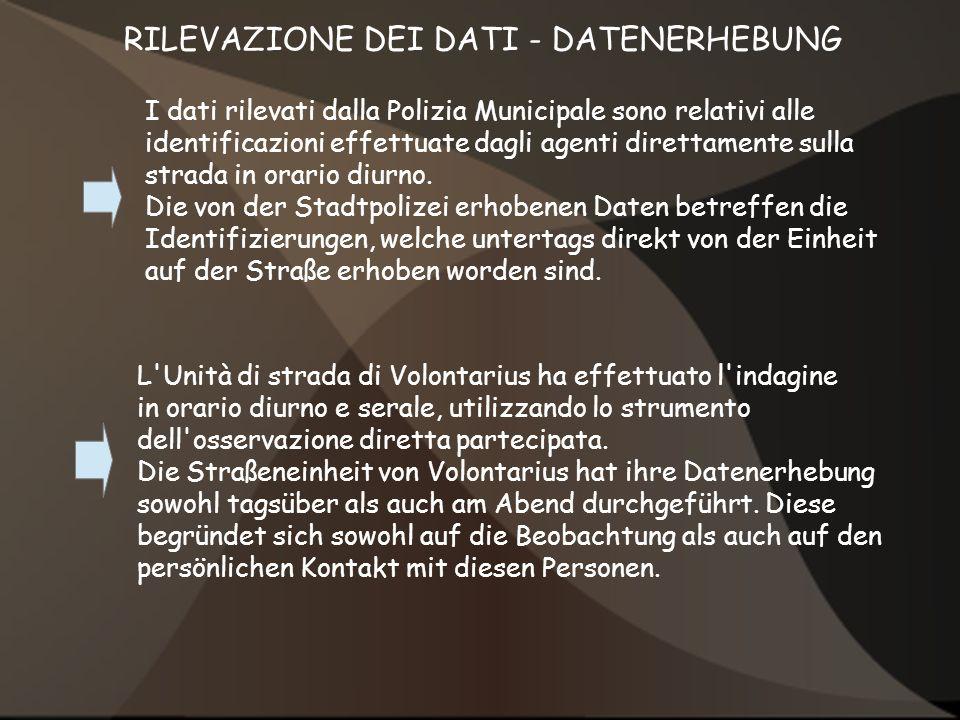 RILEVAZIONE DEI DATI - DATENERHEBUNG