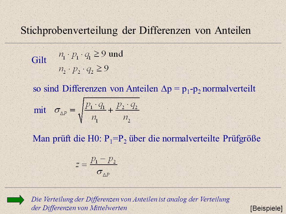 Stichprobenverteilung der Differenzen von Anteilen