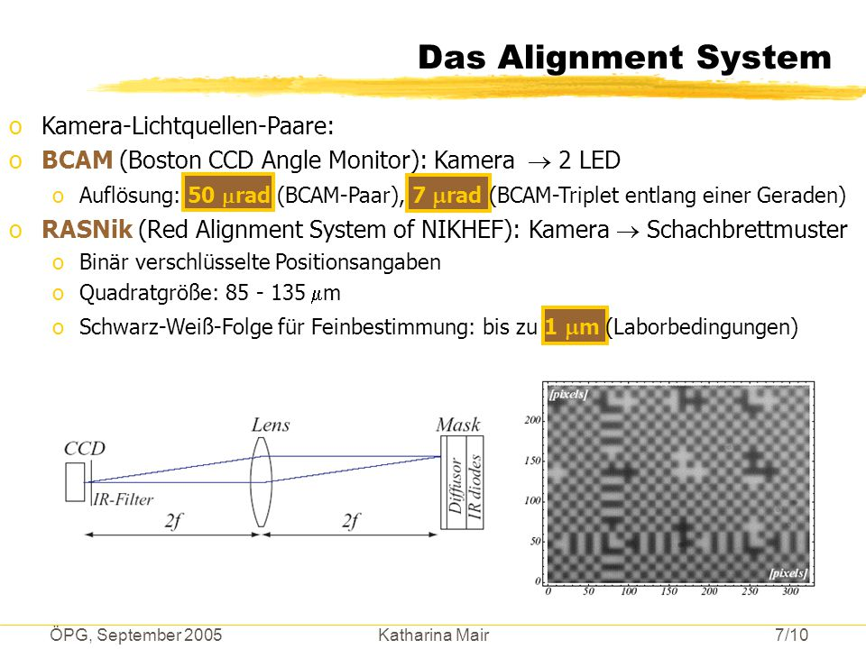 Das Alignment System Kamera-Lichtquellen-Paare: