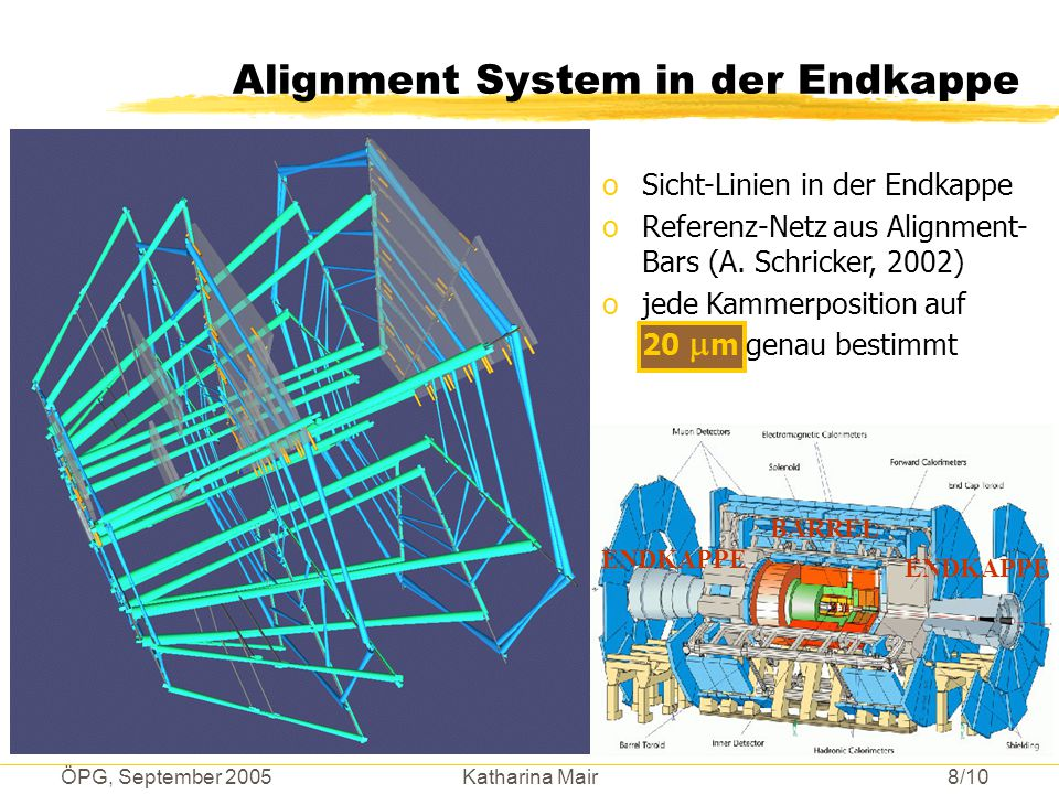 Alignment System in der Endkappe