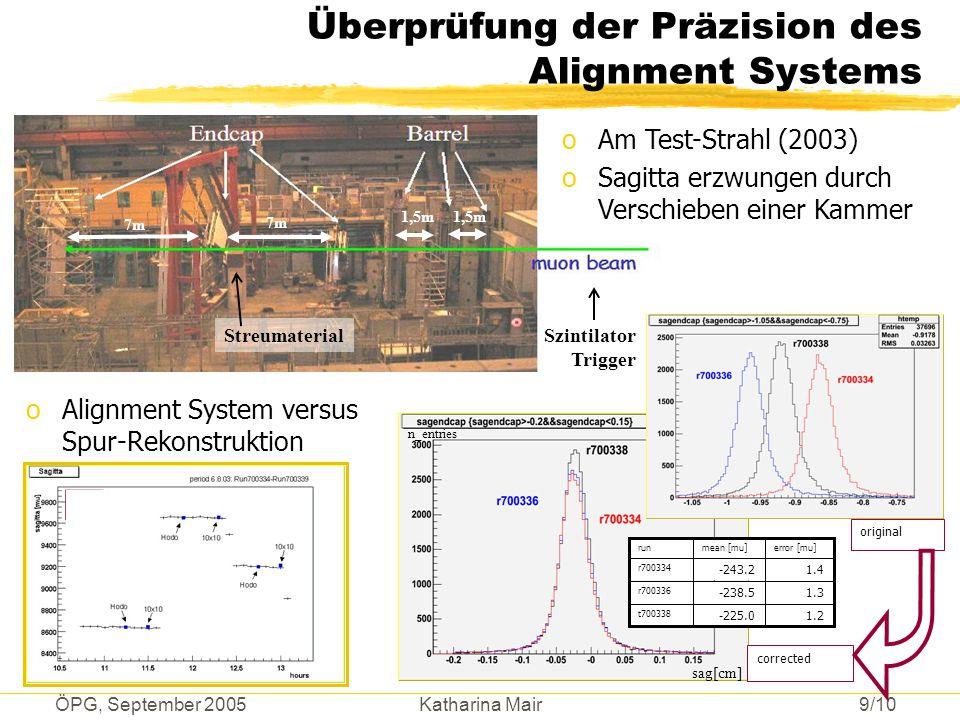 Überprüfung der Präzision des Alignment Systems